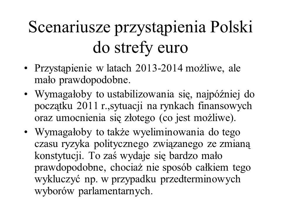 Scenariusze przystąpienia Polski do strefy euro
