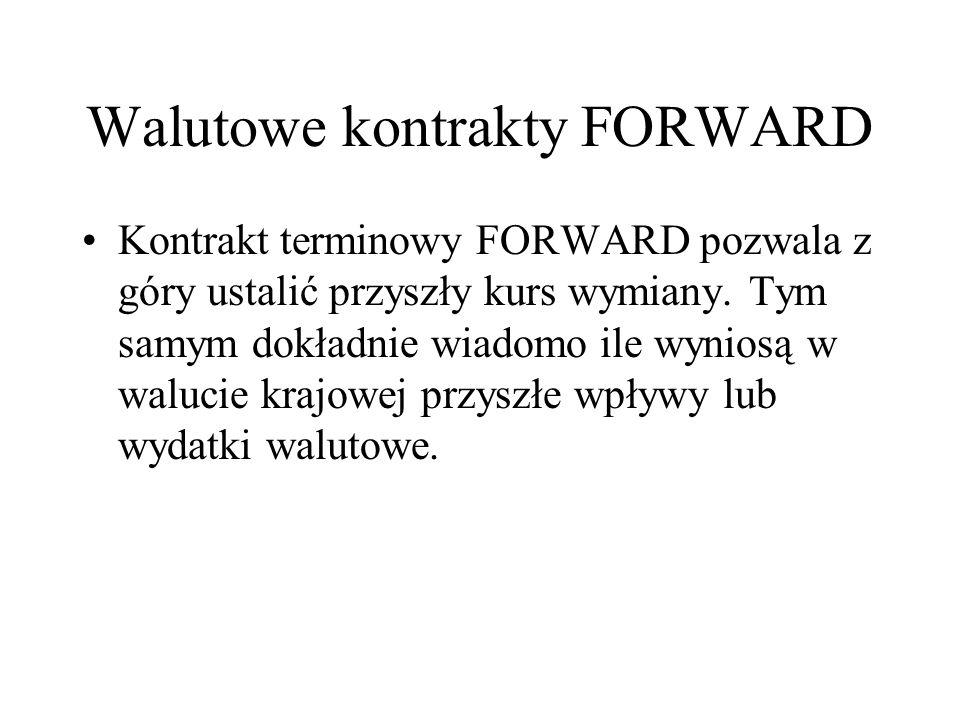 Walutowe kontrakty FORWARD