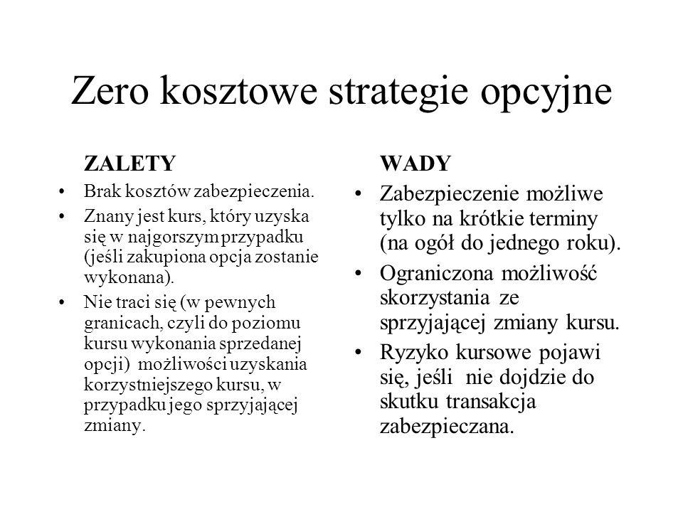 Zero kosztowe strategie opcyjne