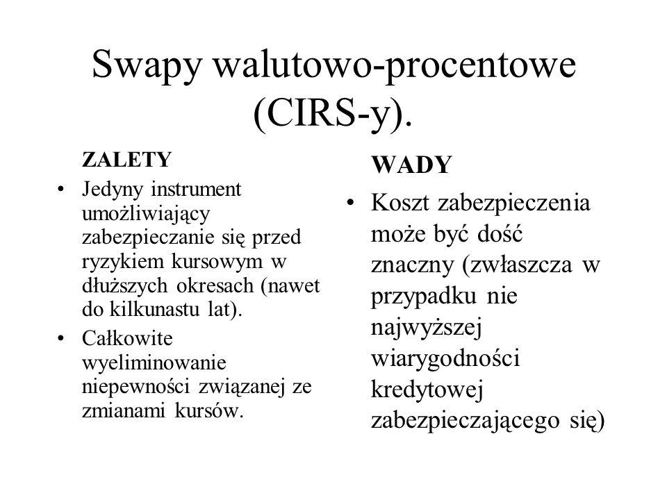 Swapy walutowo-procentowe (CIRS-y).