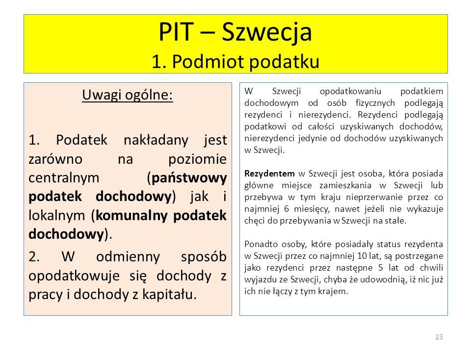 PIT – Szwecja 1. Podmiot podatku