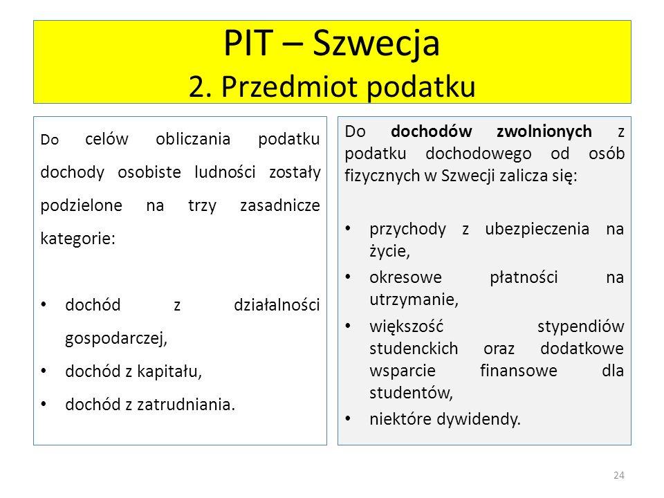 PIT – Szwecja 2. Przedmiot podatku