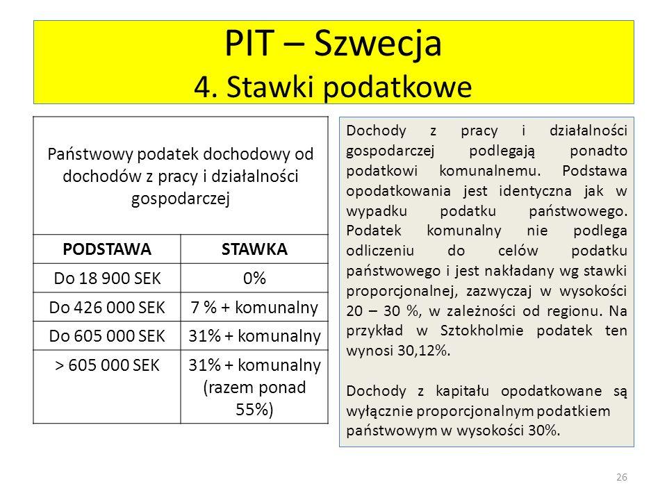 PIT – Szwecja 4. Stawki podatkowe