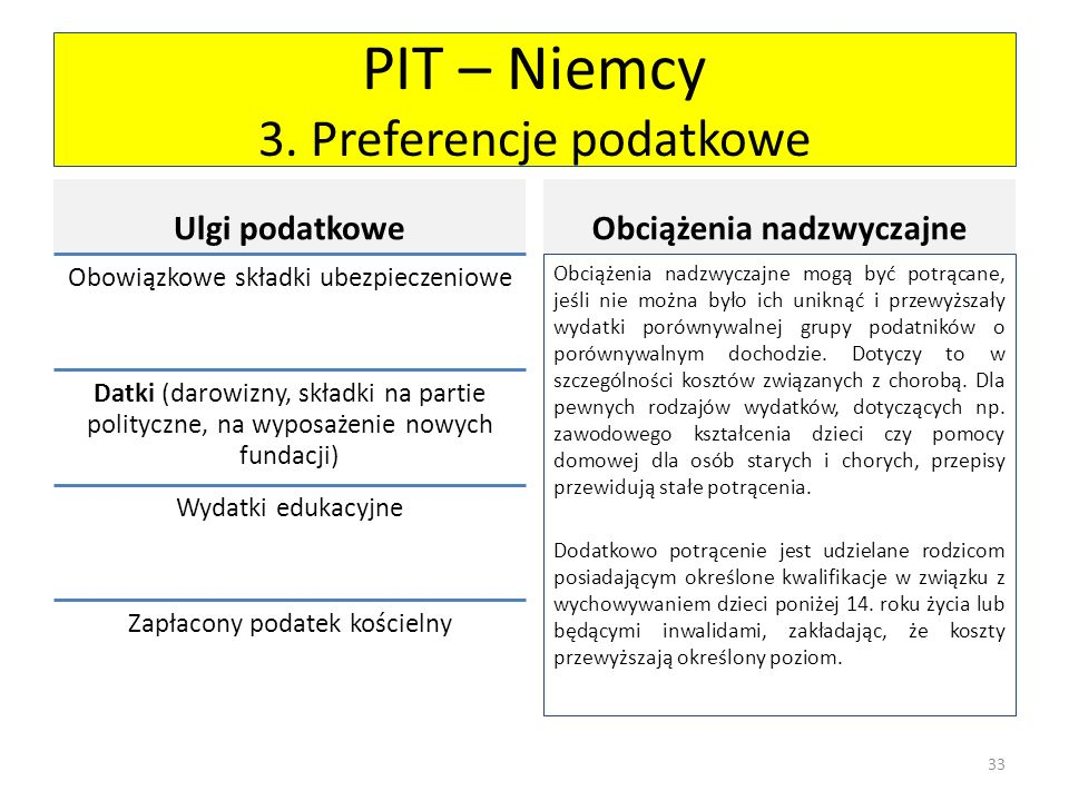 PIT – Niemcy 3. Preferencje podatkowe