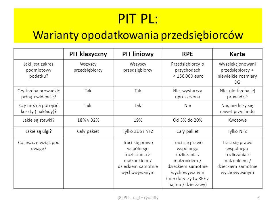 PIT PL: Warianty opodatkowania przedsiębiorców