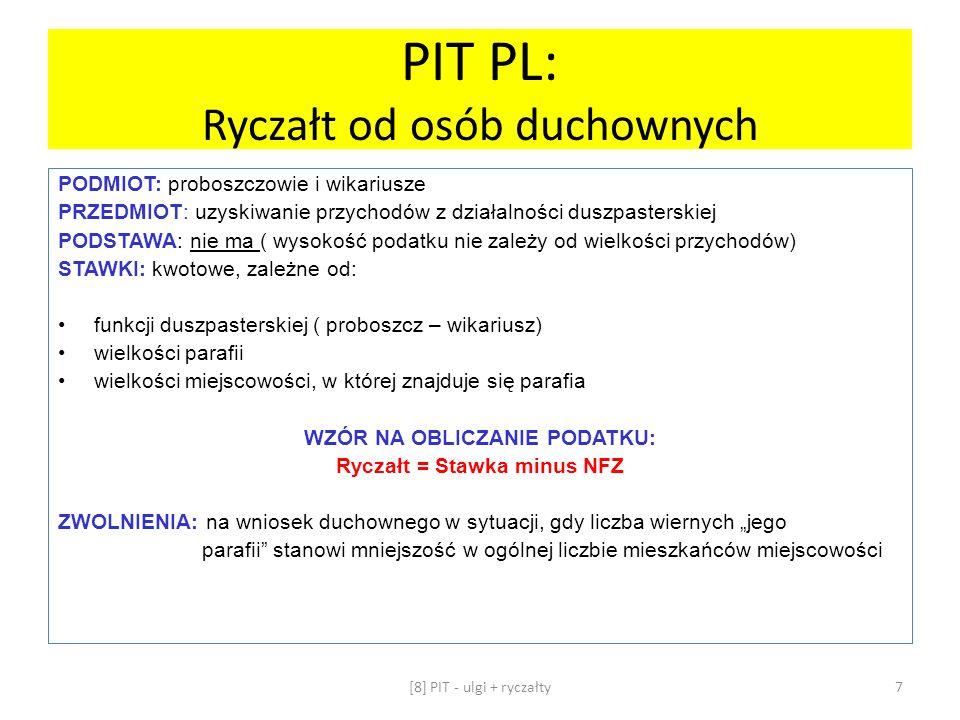 PIT PL: Ryczałt od osób duchownych