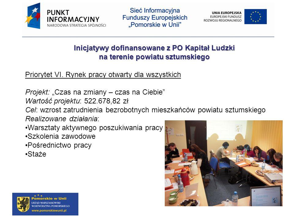 Inicjatywy dofinansowane z PO Kapitał Ludzki