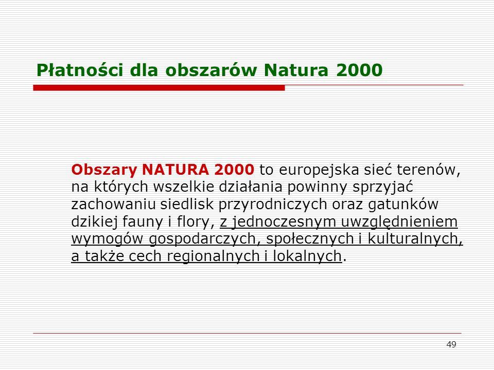 Płatności dla obszarów Natura 2000