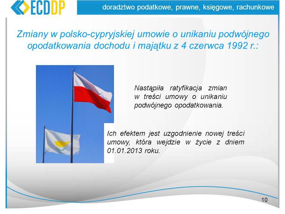 Zmiany w polsko-cypryjskiej umowie o unikaniu podwójnego