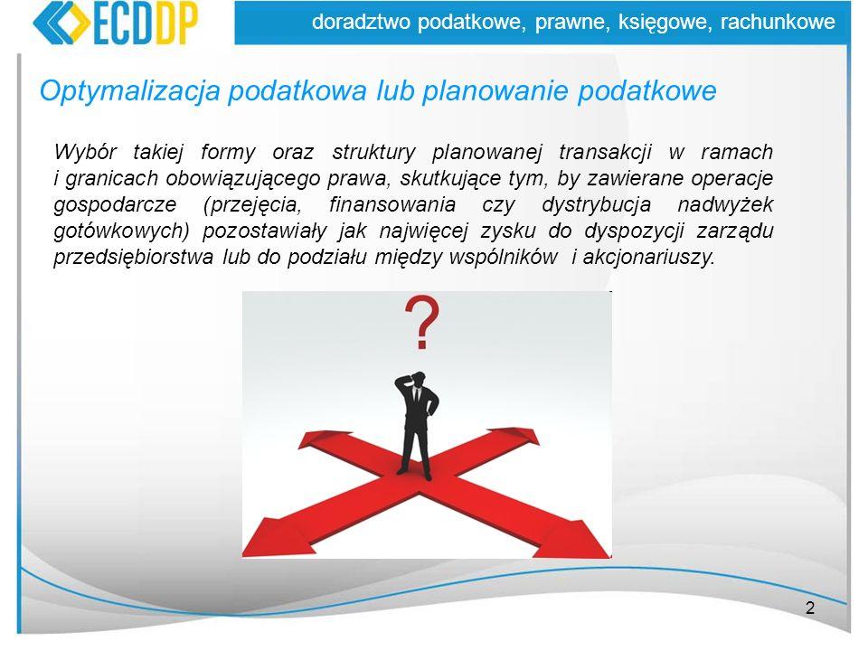 Optymalizacja podatkowa lub planowanie podatkowe