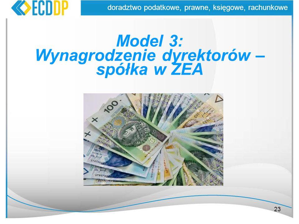 Wynagrodzenie dyrektorów – spółka w ZEA