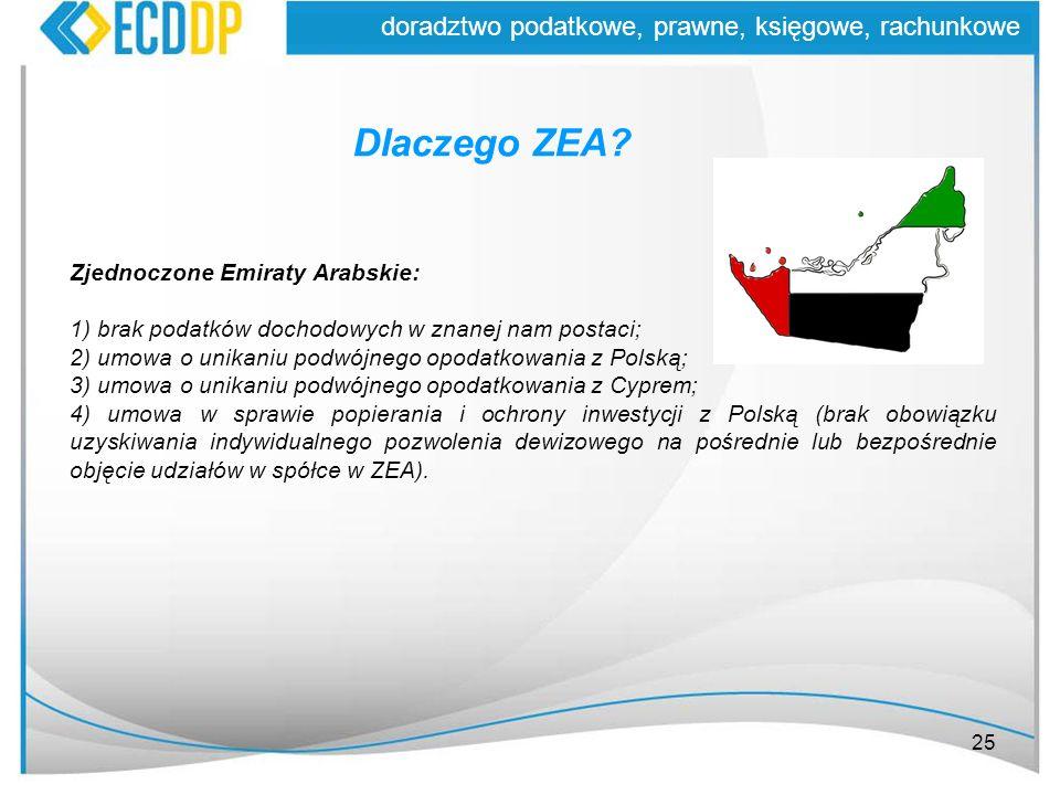 Dlaczego ZEA doradztwo podatkowe, prawne, księgowe, rachunkowe