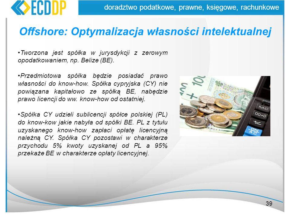 Offshore: Optymalizacja własności intelektualnej