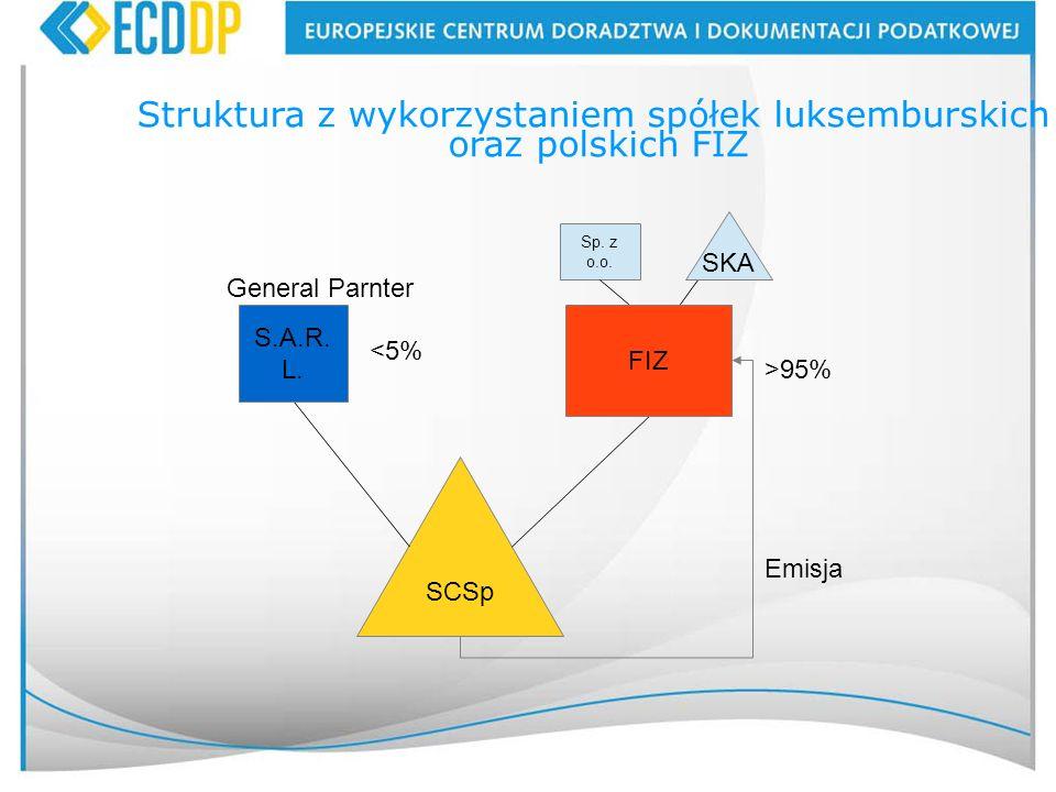 Struktura z wykorzystaniem spółek luksemburskich