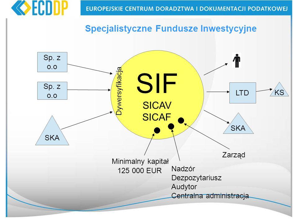 SIF SICAV SICAF Specjalistyczne Fundusze Inwestycyjne Sp. z o.o