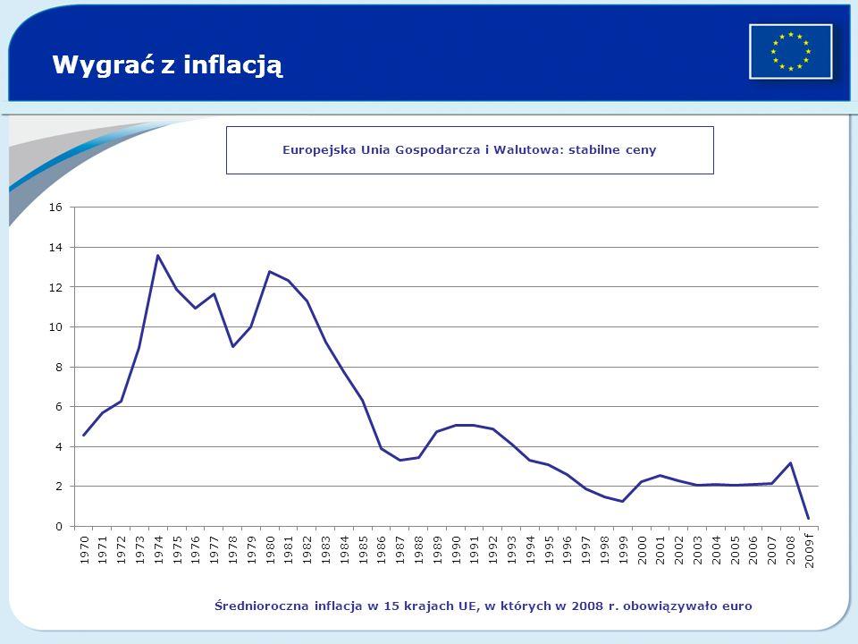 Europejska Unia Gospodarcza i Walutowa: stabilne ceny