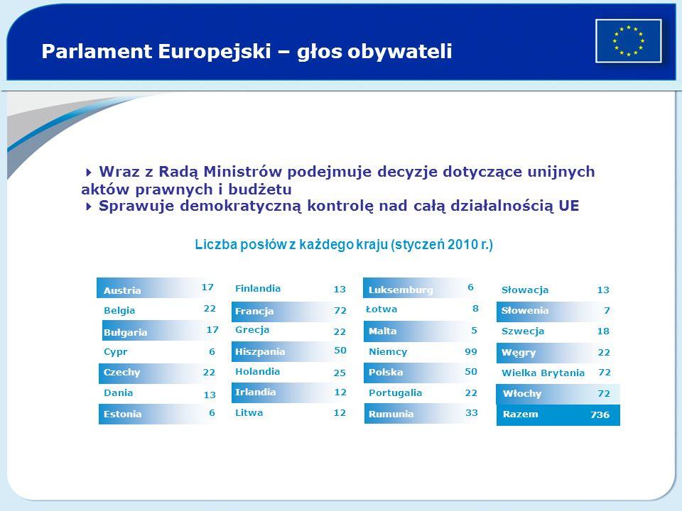 Parlament Europejski – głos obywateli