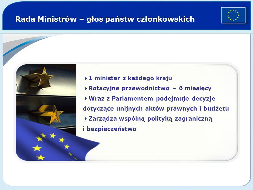 Rada Ministrów – głos państw członkowskich
