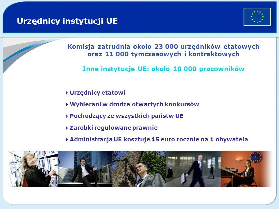 Inne instytucje UE: około 10 000 pracowników