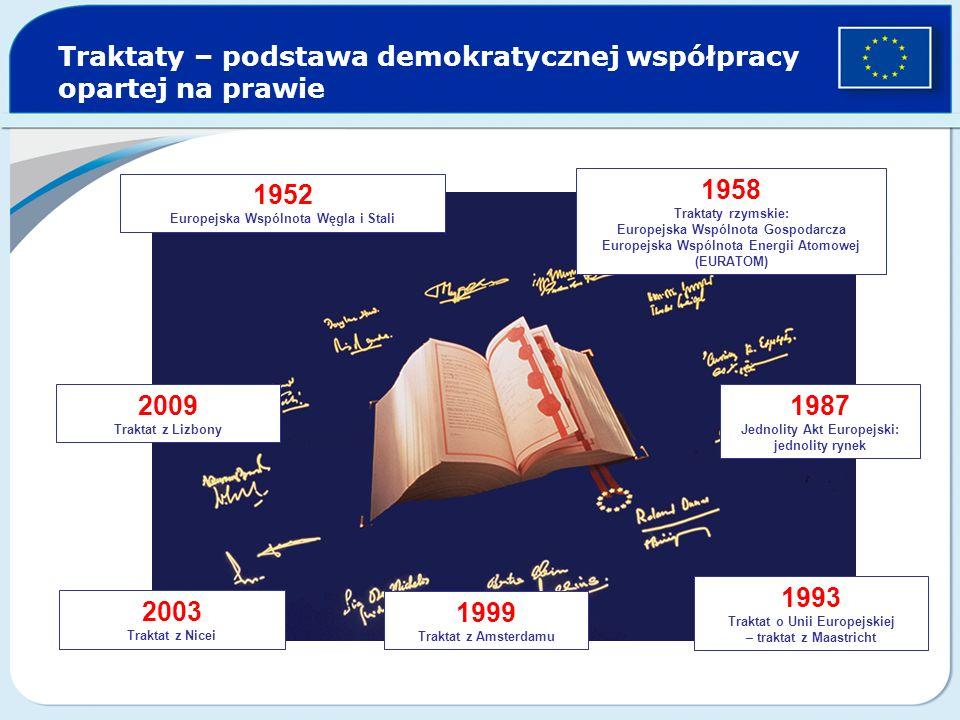 Traktaty – podstawa demokratycznej współpracy opartej na prawie