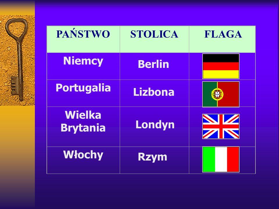 PAŃSTWO STOLICA FLAGA Niemcy Portugalia Wielka Brytania Włochy Berlin Lizbona Londyn Rzym