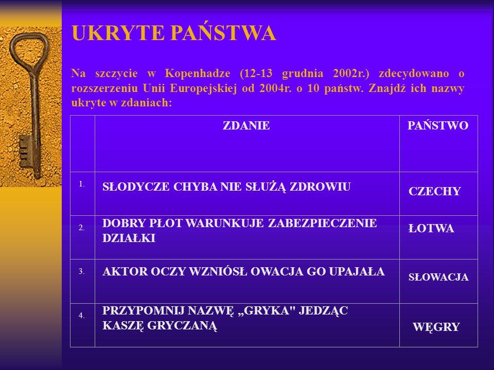 UKRYTE PAŃSTWA