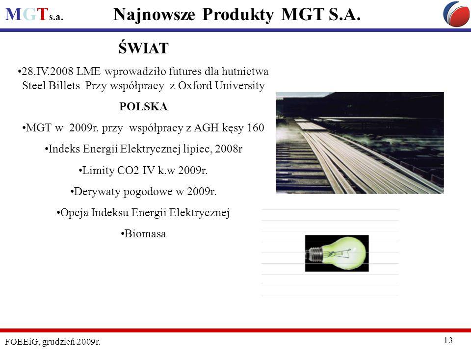 Najnowsze Produkty MGT S.A.