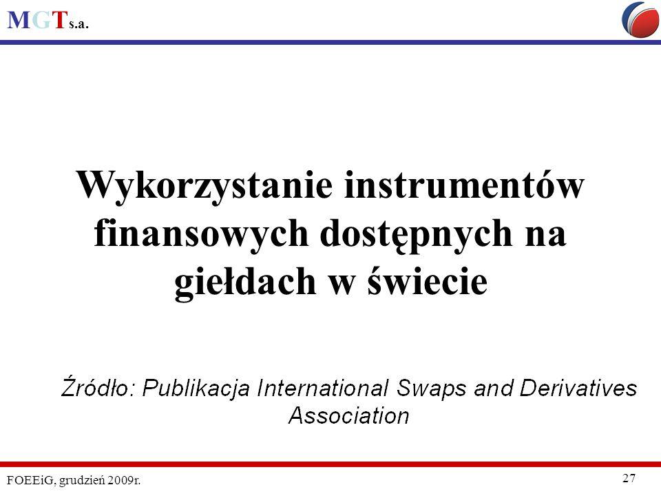 Wykorzystanie instrumentów finansowych dostępnych na giełdach w świecie