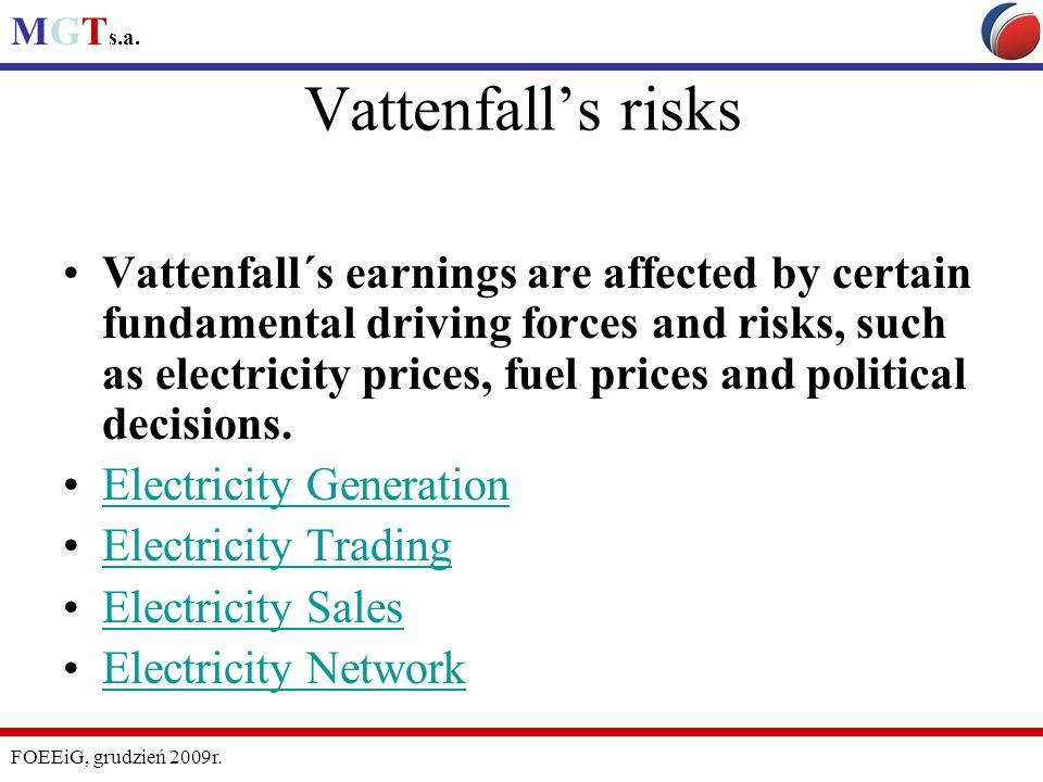 Vattenfall's risks
