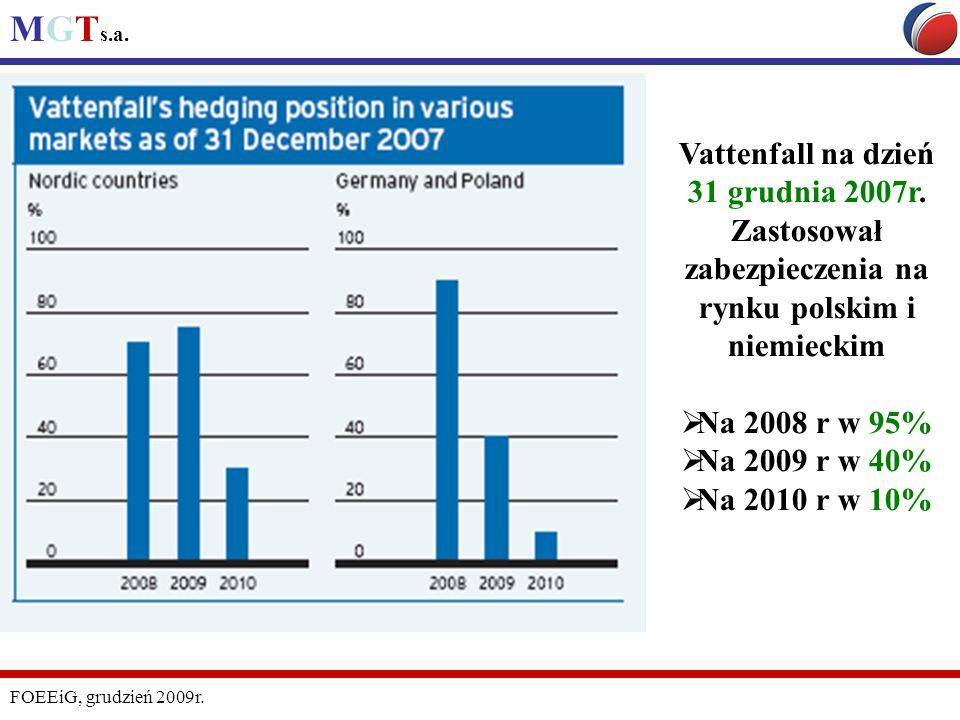 Vattenfall na dzień 31 grudnia 2007r