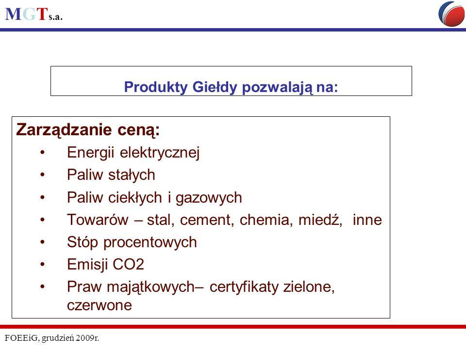 Produkty Giełdy pozwalają na: