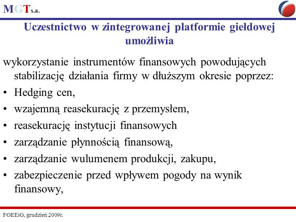 Uczestnictwo w zintegrowanej platformie giełdowej umożliwia