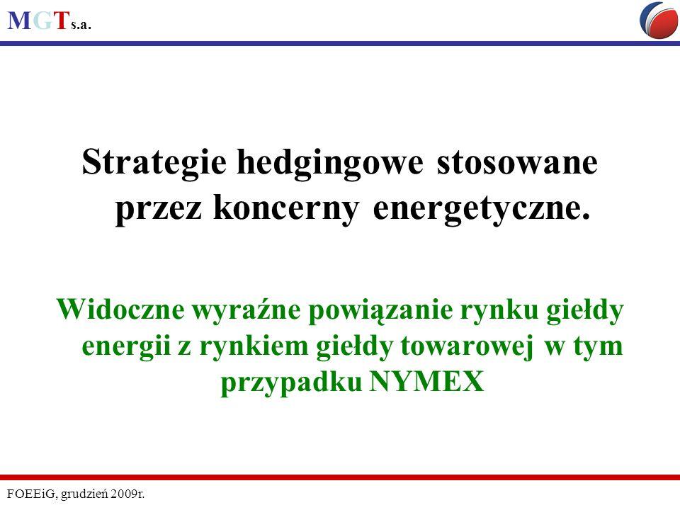 Strategie hedgingowe stosowane przez koncerny energetyczne.
