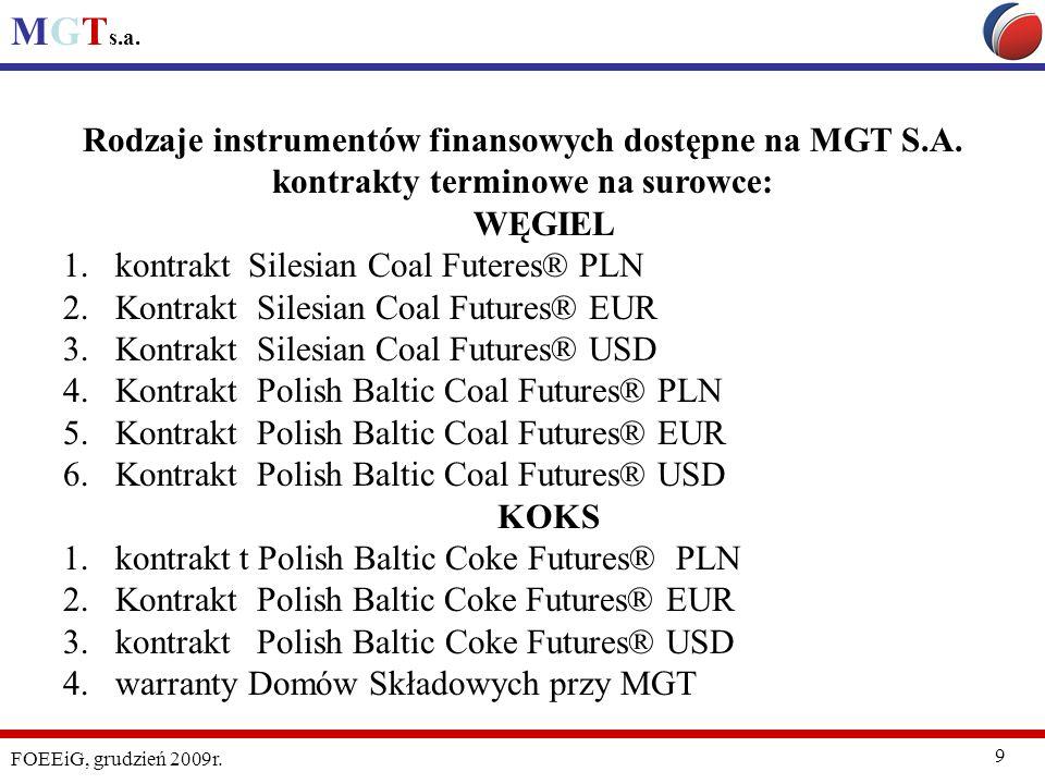 kontrakt Silesian Coal Futeres® PLN