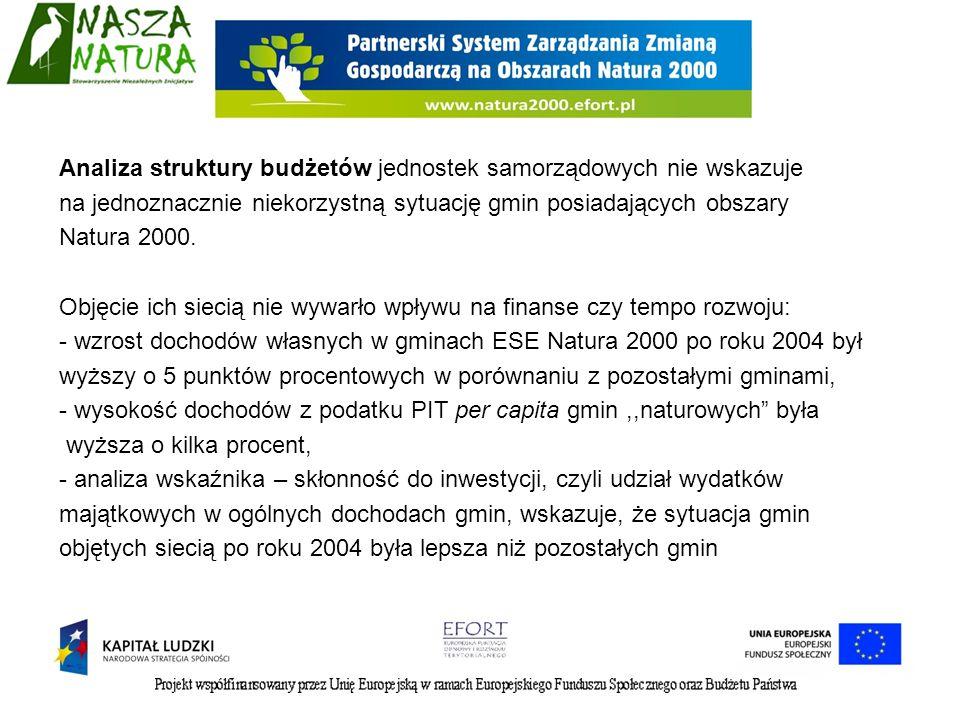 Analiza struktury budżetów jednostek samorządowych nie wskazuje na jednoznacznie niekorzystną sytuację gmin posiadających obszary Natura 2000.