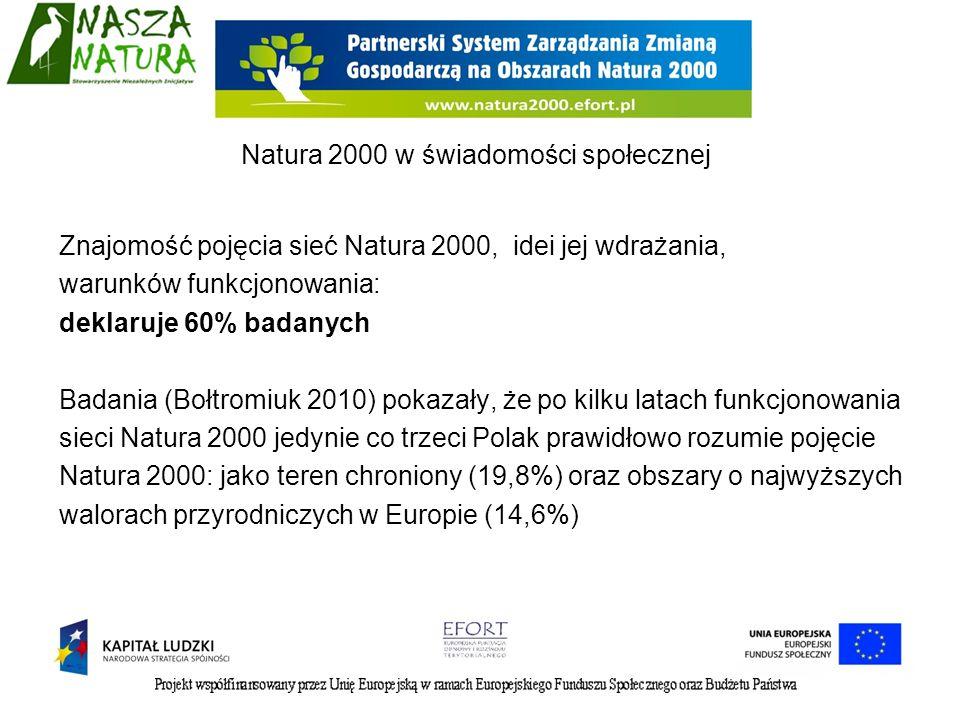 Natura 2000 w świadomości społecznej