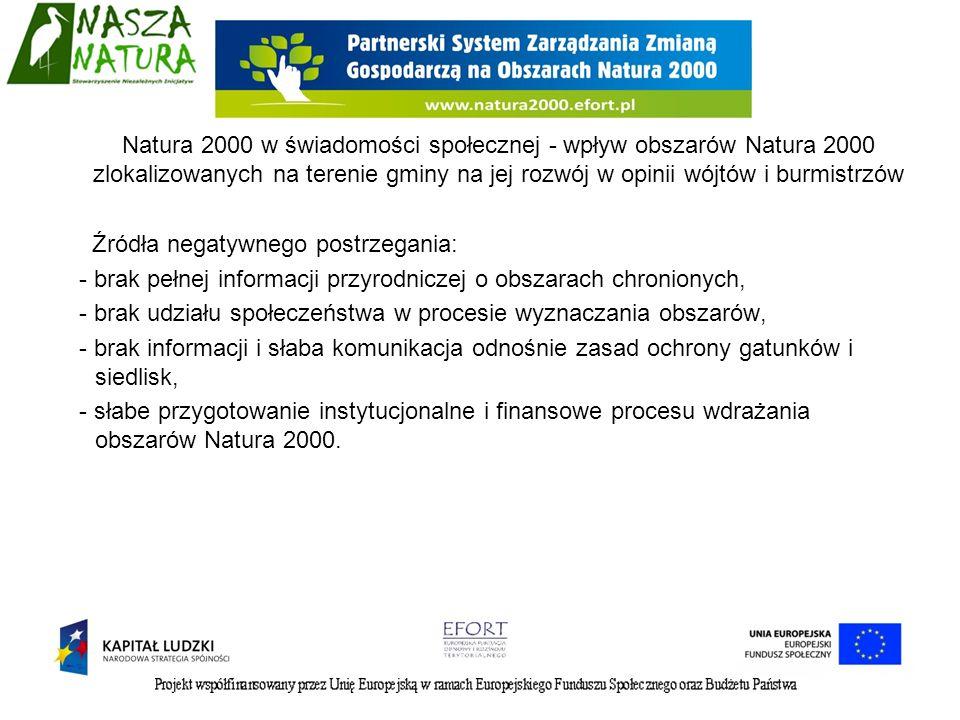 Natura 2000 w świadomości społecznej - wpływ obszarów Natura 2000 zlokalizowanych na terenie gminy na jej rozwój w opinii wójtów i burmistrzów