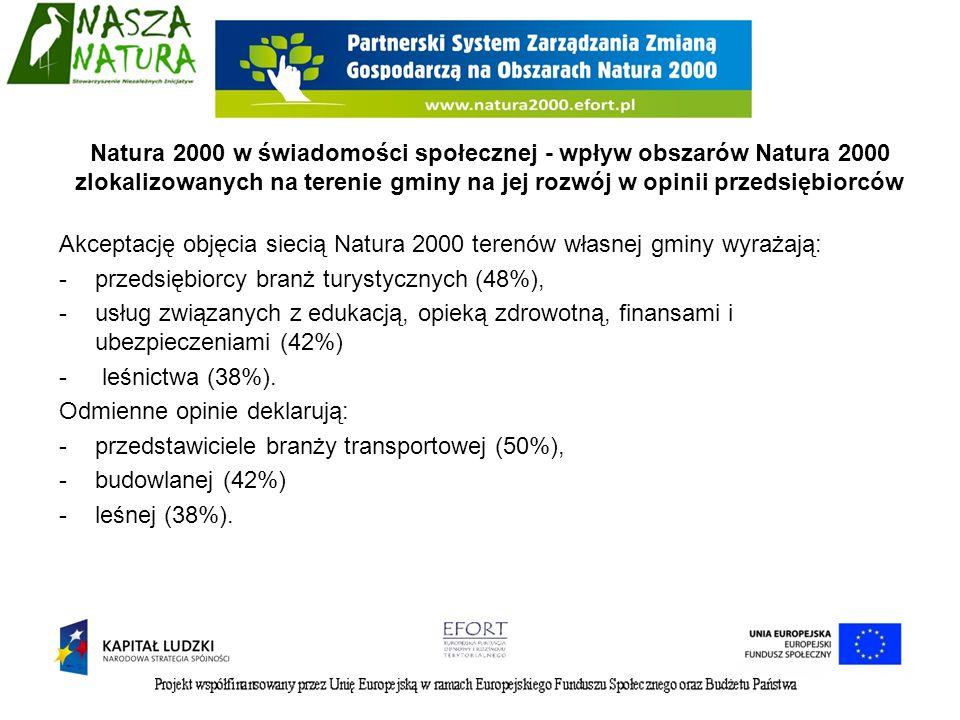 Natura 2000 w świadomości społecznej - wpływ obszarów Natura 2000 zlokalizowanych na terenie gminy na jej rozwój w opinii przedsiębiorców
