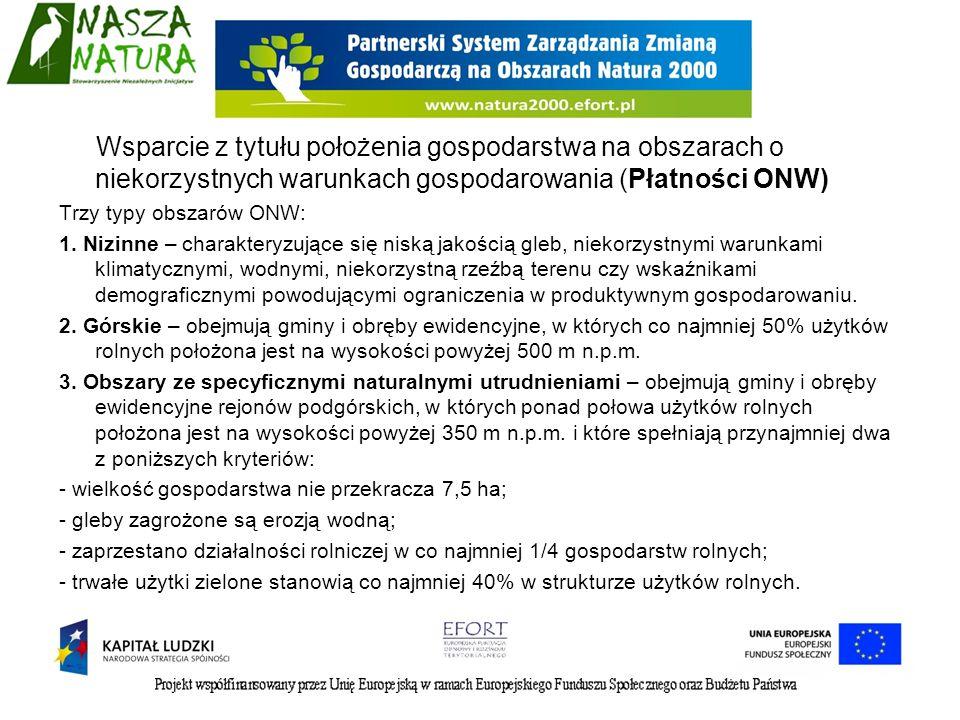 Wsparcie z tytułu położenia gospodarstwa na obszarach o niekorzystnych warunkach gospodarowania (Płatności ONW)