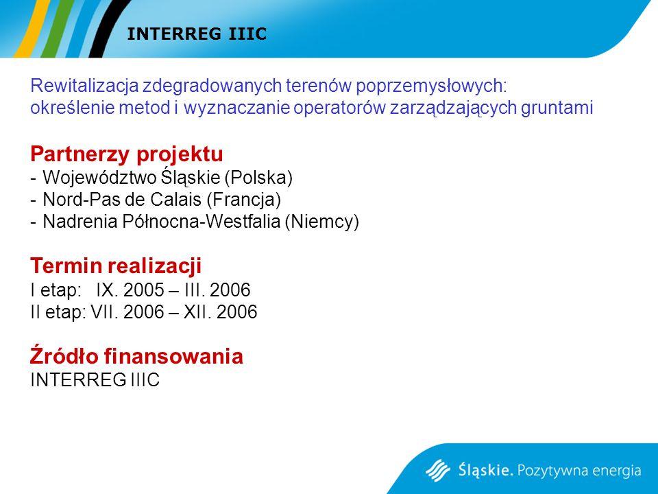 Partnerzy projektu Termin realizacji Źródło finansowania