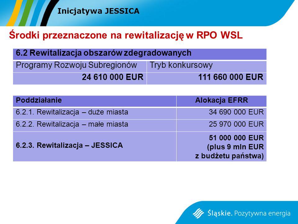 Środki przeznaczone na rewitalizację w RPO WSL