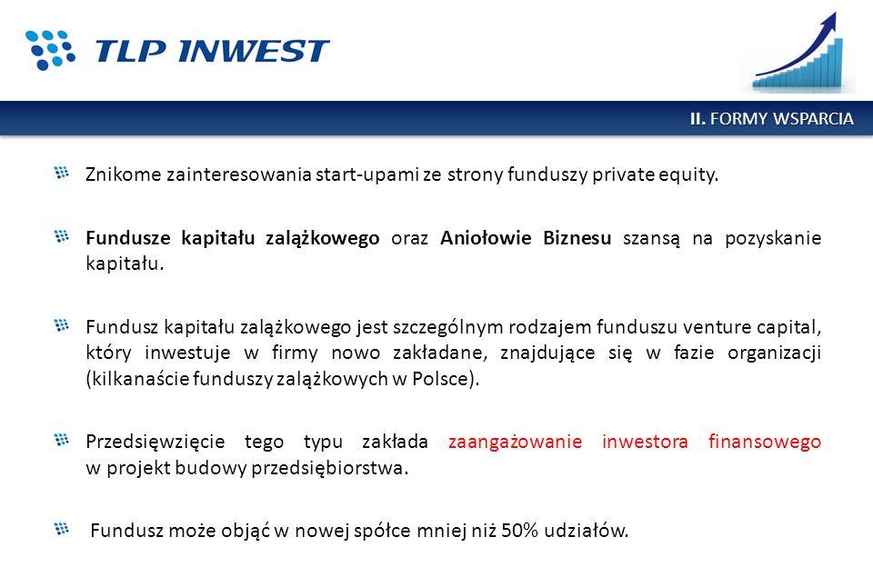 Znikome zainteresowania start-upami ze strony funduszy private equity.