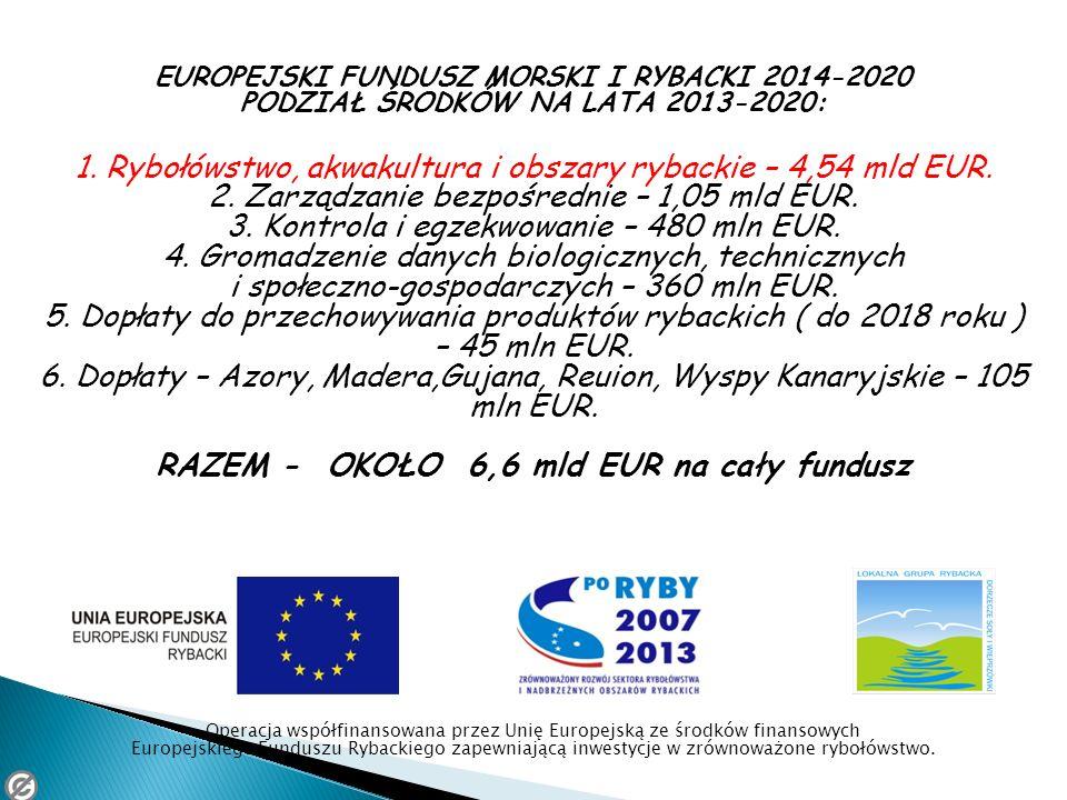 RAZEM - OKOŁO 6,6 mld EUR na cały fundusz
