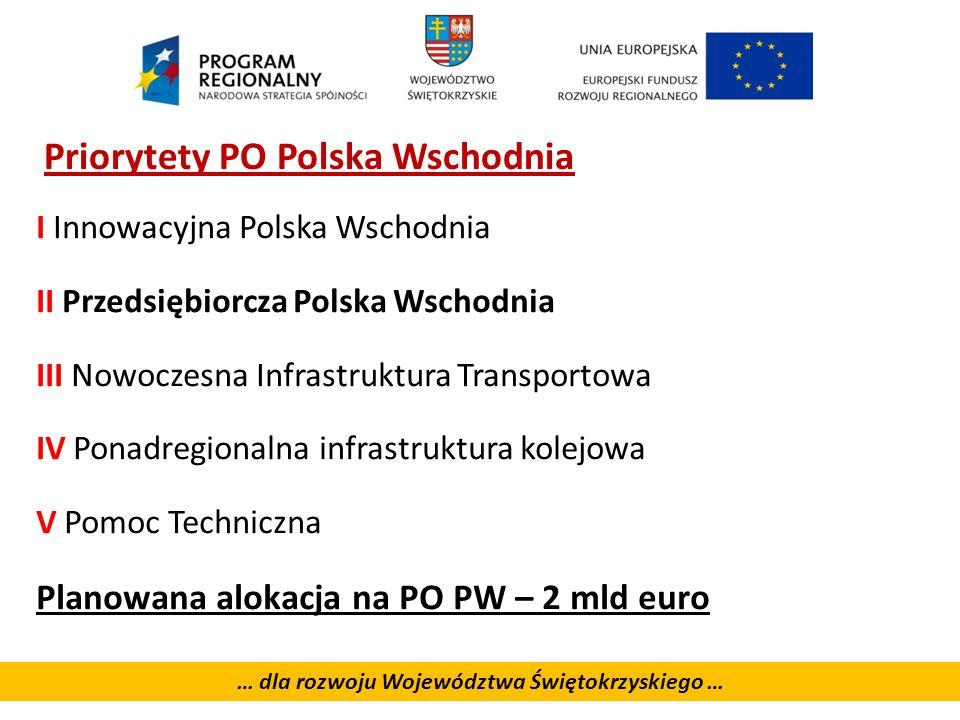 Priorytety PO Polska Wschodnia