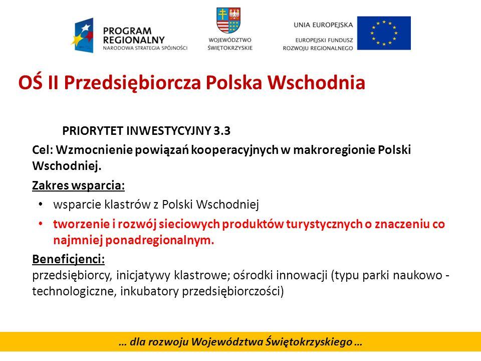 OŚ II Przedsiębiorcza Polska Wschodnia