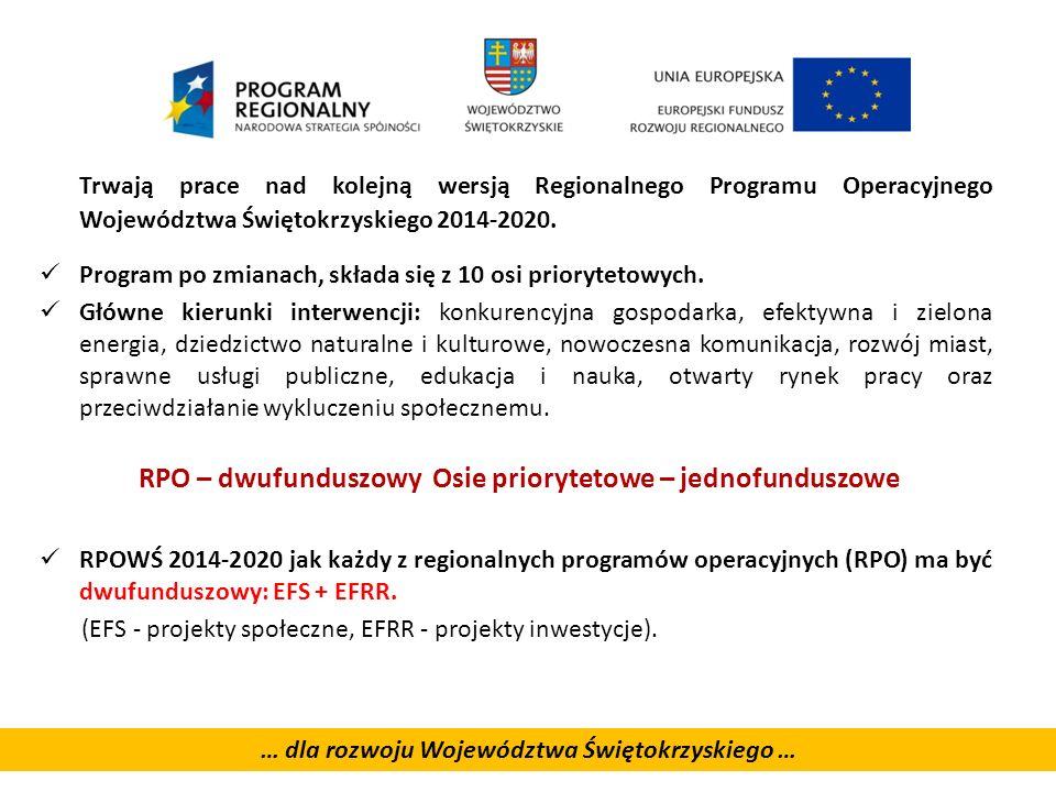 Trwają prace nad kolejną wersją Regionalnego Programu Operacyjnego Województwa Świętokrzyskiego 2014-2020.