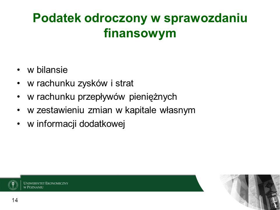 Podatek odroczony w sprawozdaniu finansowym