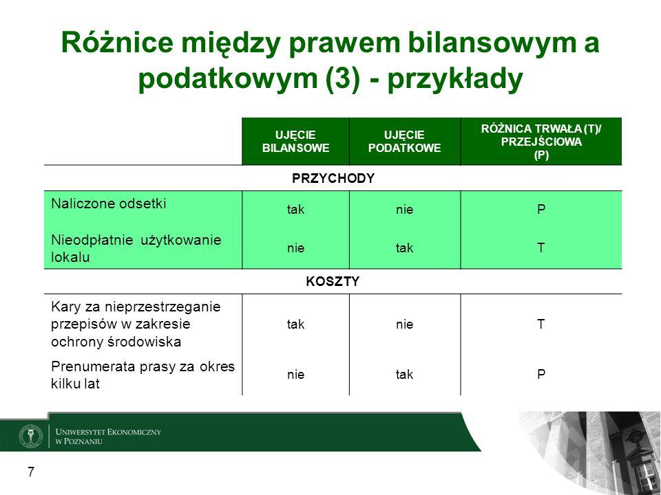 Różnice między prawem bilansowym a podatkowym (3) - przykłady