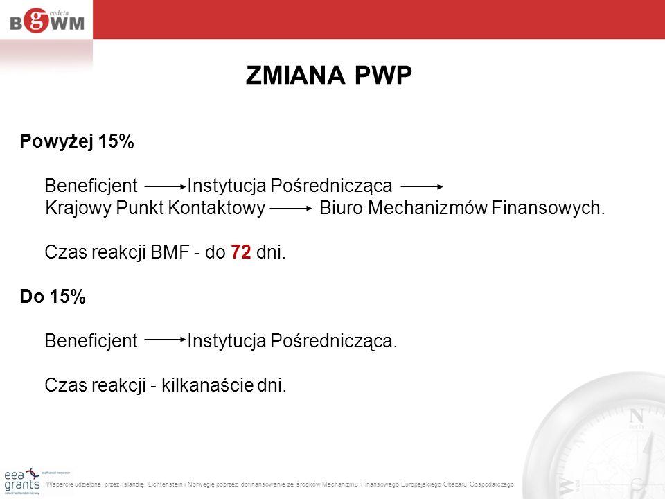 ZMIANA PWP Powyżej 15% Beneficjent Instytucja Pośrednicząca