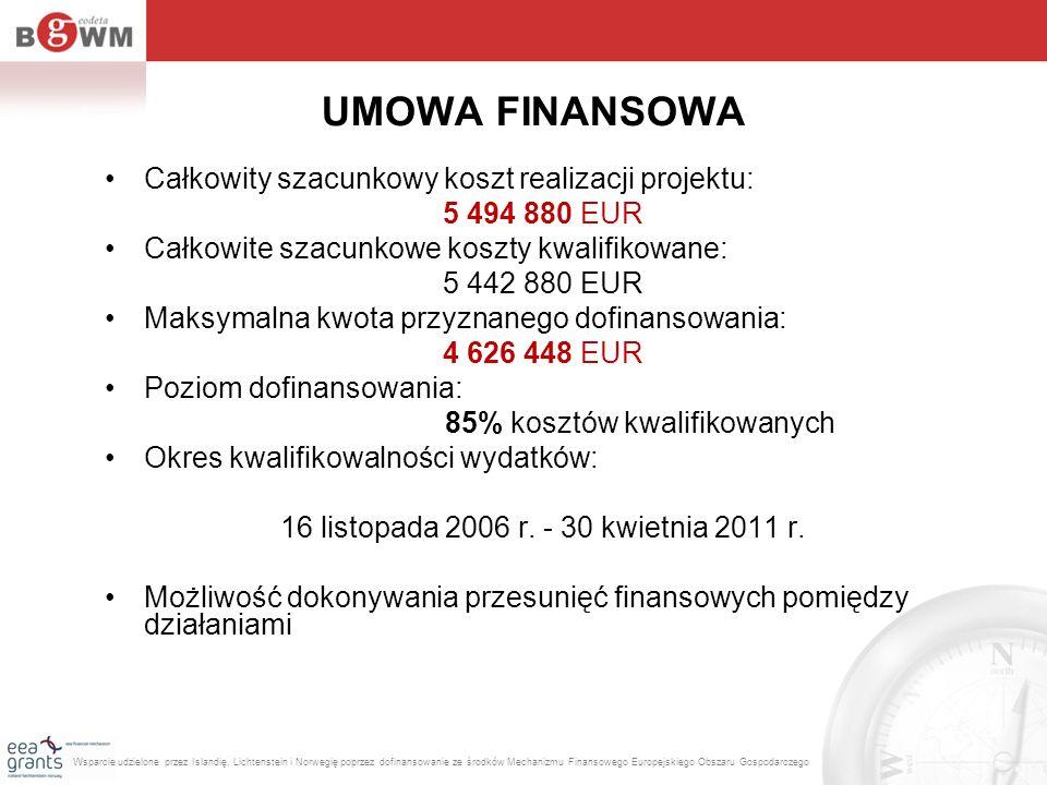 UMOWA FINANSOWA Całkowity szacunkowy koszt realizacji projektu: